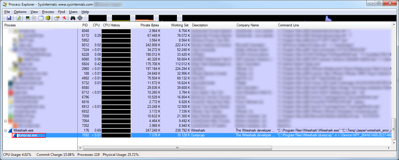 Process Explorer showing dumpcap capturing