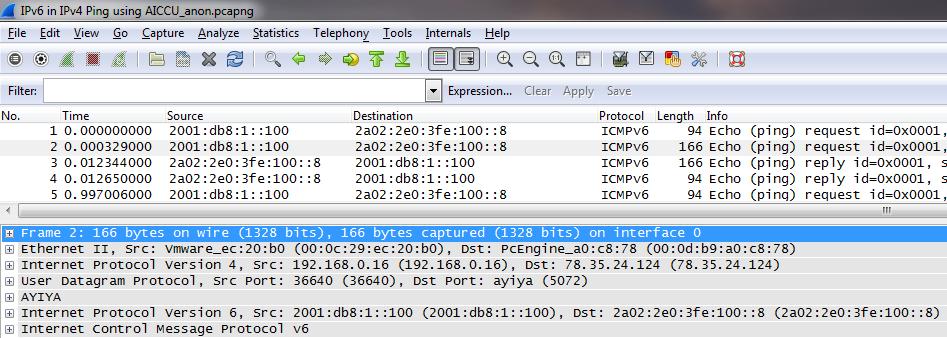 IPv6InIPv4AYIYATunnel