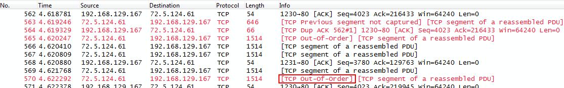 TCPExpertWireshark1.12