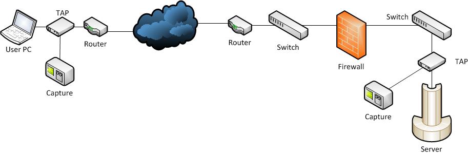 MultiPoint-ClientServerSetup