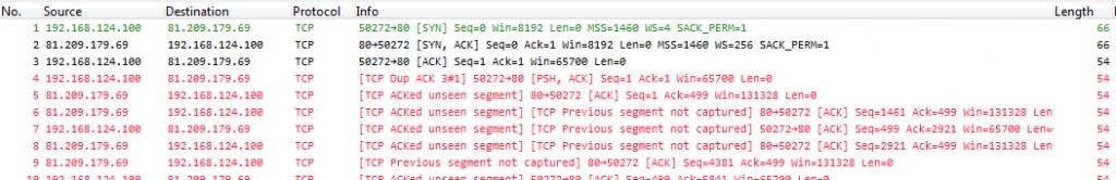HTTP Example Bittwiste
