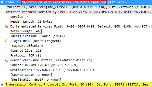 Bittwiste Bad IP Total Length Example Decode