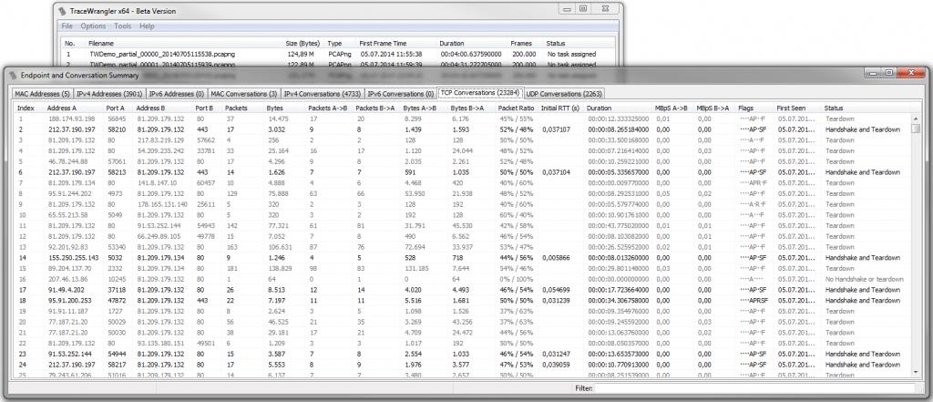 Communications statistics of TraceWrangler