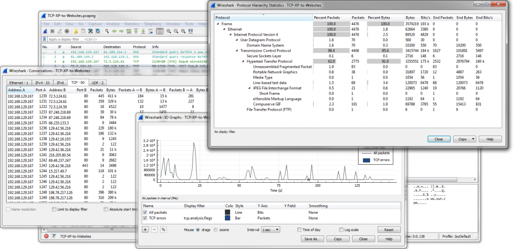 Various statistics available in Wireshark