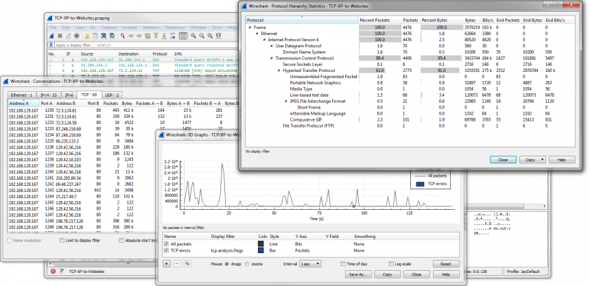 My packet analysis toolset | Packet Foo | Analyzing network ...