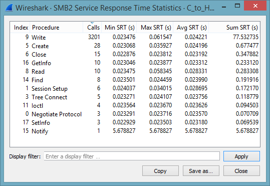 Trace File Case Files: SMB2 Performance | Packet-Foo | Network