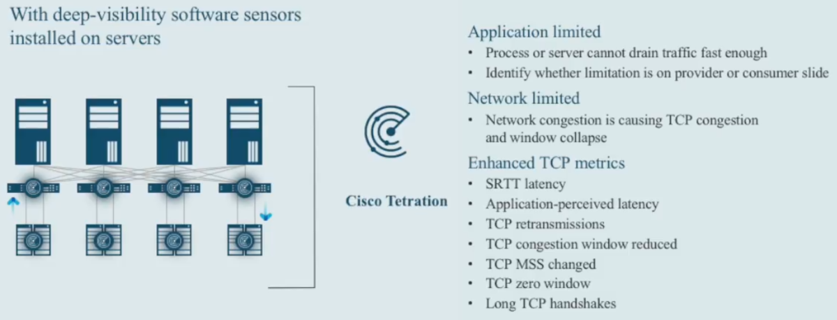 A look at Cisco Tetration | Packet-Foo | Network Packet