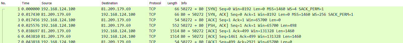 Wireshark Column Setup Deepdive | Packet-Foo | Network